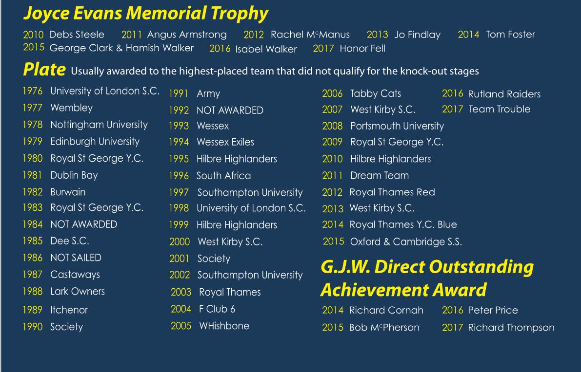 Wilson Trophy